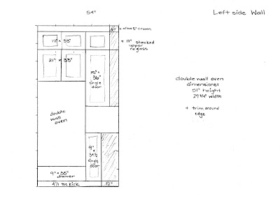 upper kitchen cabinet dimensions - Kitchen Cabinet Dimensions Standard
