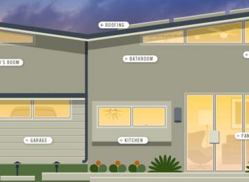 Interactive Green House