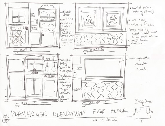 Floor Plans for a Playhouse http://beforeitsnews.com/diy/2011/11/creating-an-indoor-playhouse-for-christmas-1437478.html