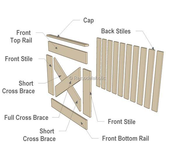 how to build simple baby dog gate