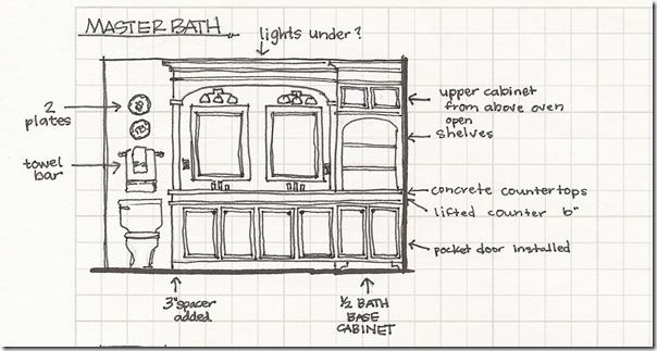Toilet Elevation Plan : Remodelaholic dream master bathroom inspiration