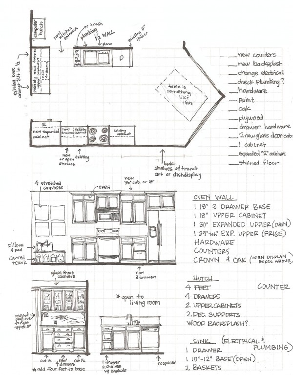 Kitchen Remodel with Elevations