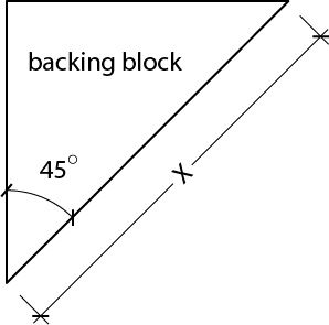 backing block crown molding diagram 45 modified