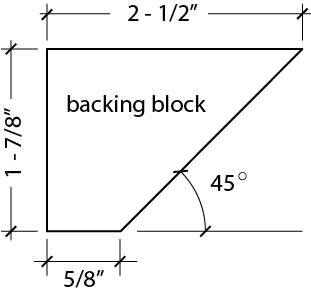 backing block diagram b