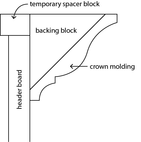crown molding profile diagram c