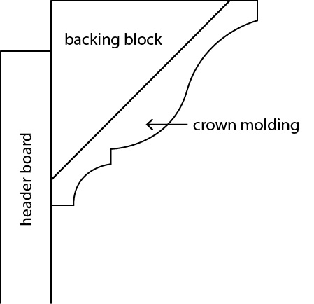 crown molding profile diagram