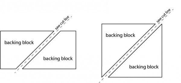 cutting backing block diagram b