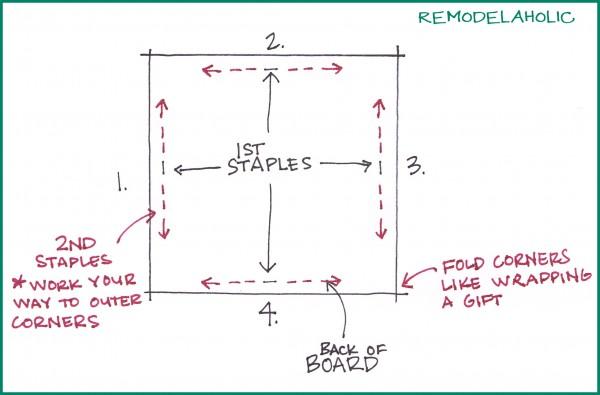 Easy DIY Bedroom Art Tutorial instruciotn infographic Remodelaholic1