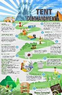 The Tent Commandments Infographic From Visually Featured On Remodelaholic