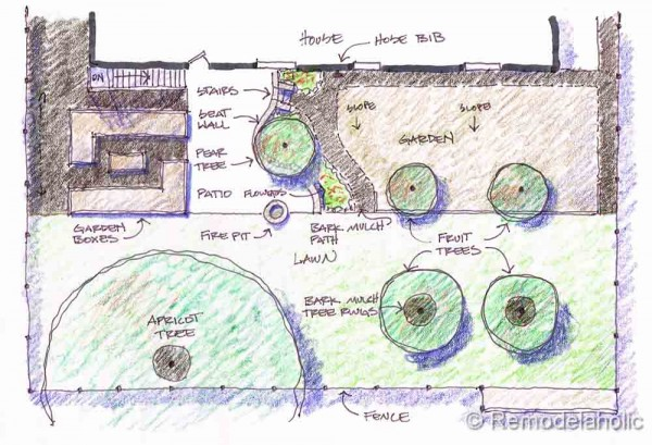 canyon house backyard design after