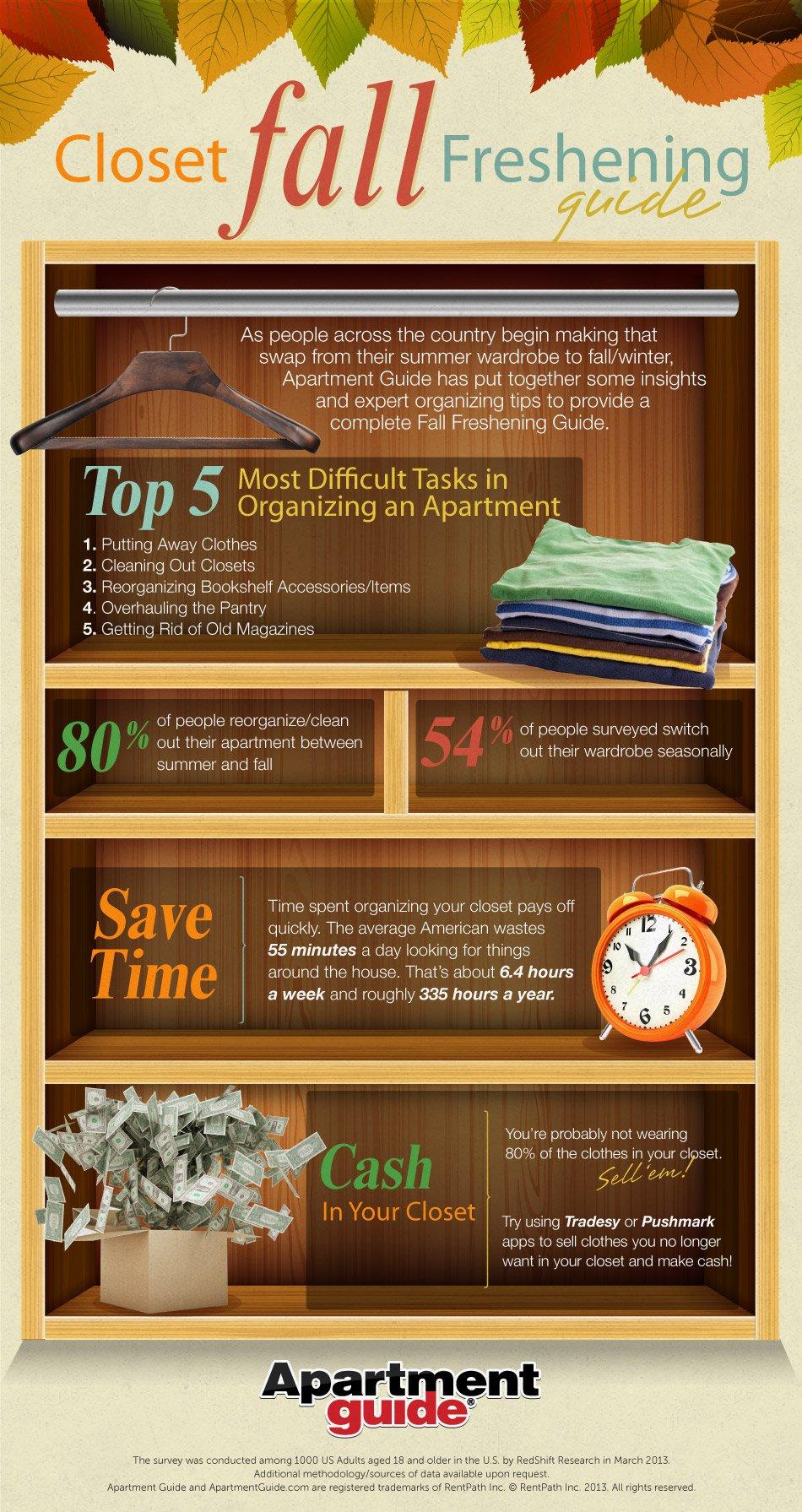 Fall Closet Organizing Guide
