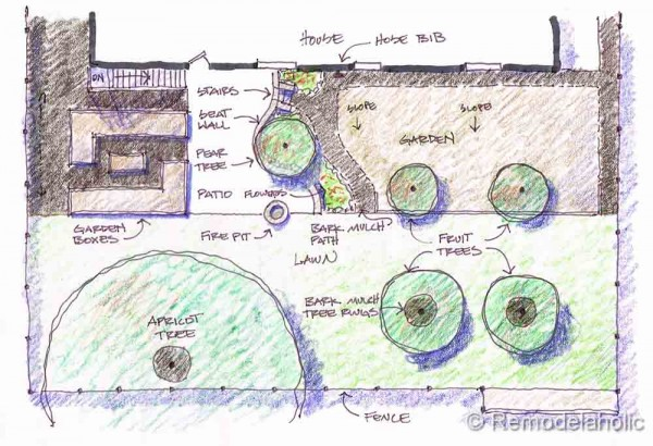 Backyard plan image from Remodelaholic