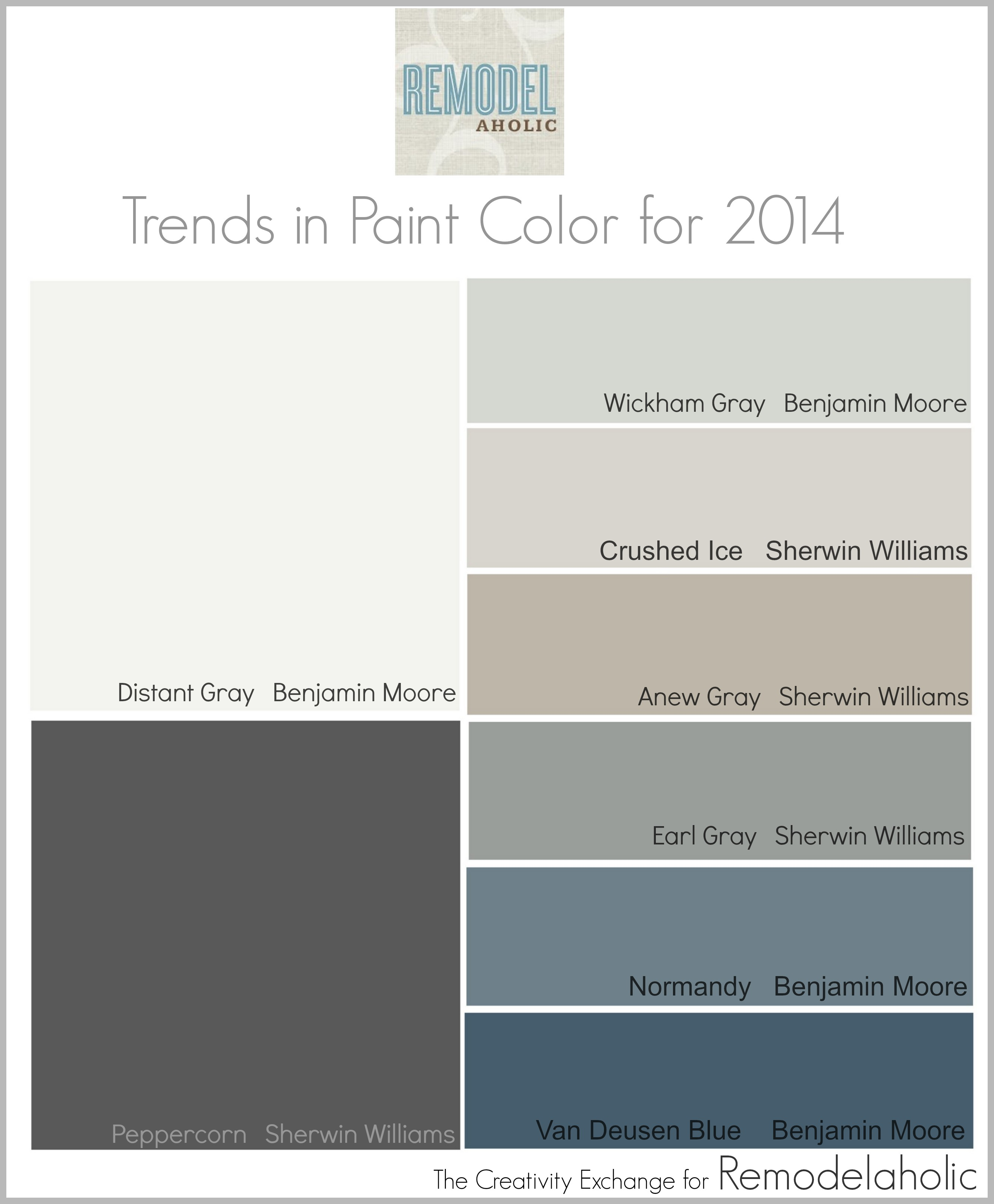 Trends in Paint Color for 2014 {Remodelaholic} #paintpalette #trending