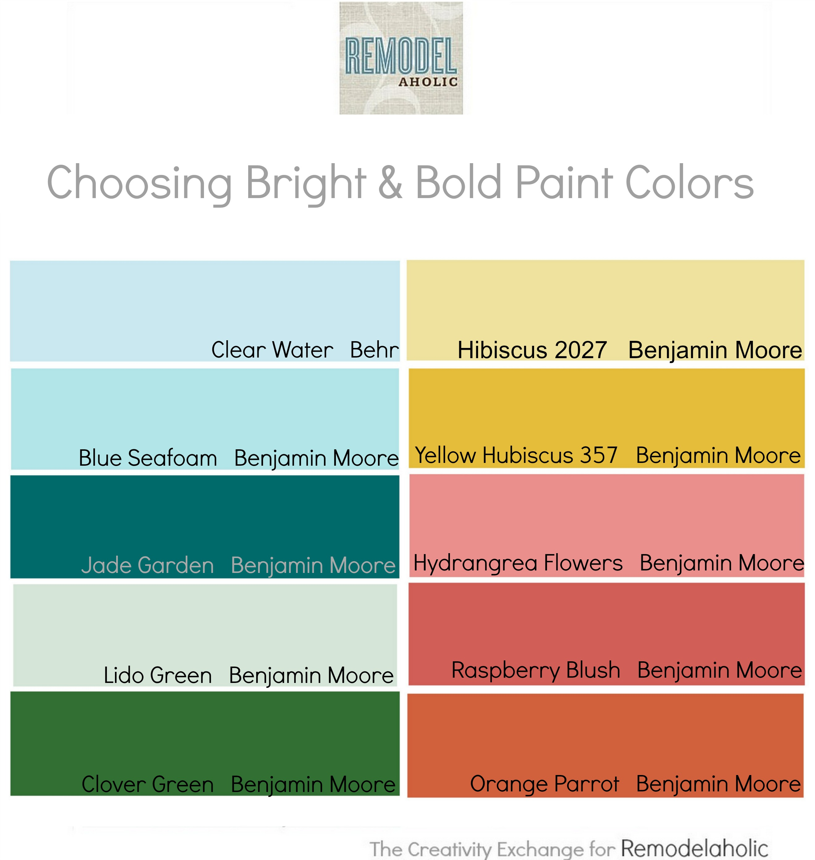 Remodelaholic tips for using and choosing bold and Paint color tips