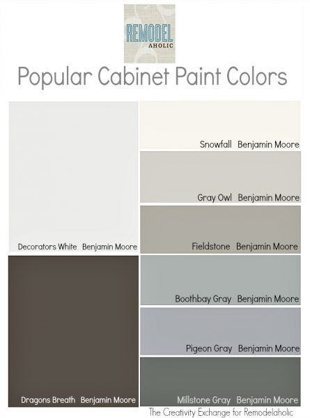Trends in cabinet paint colors. Remodelaholic