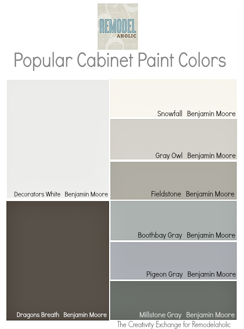 Remodelaholic trends in cabinet paint colors for Kitchen cabinet trends 2018 combined with instagram wall art