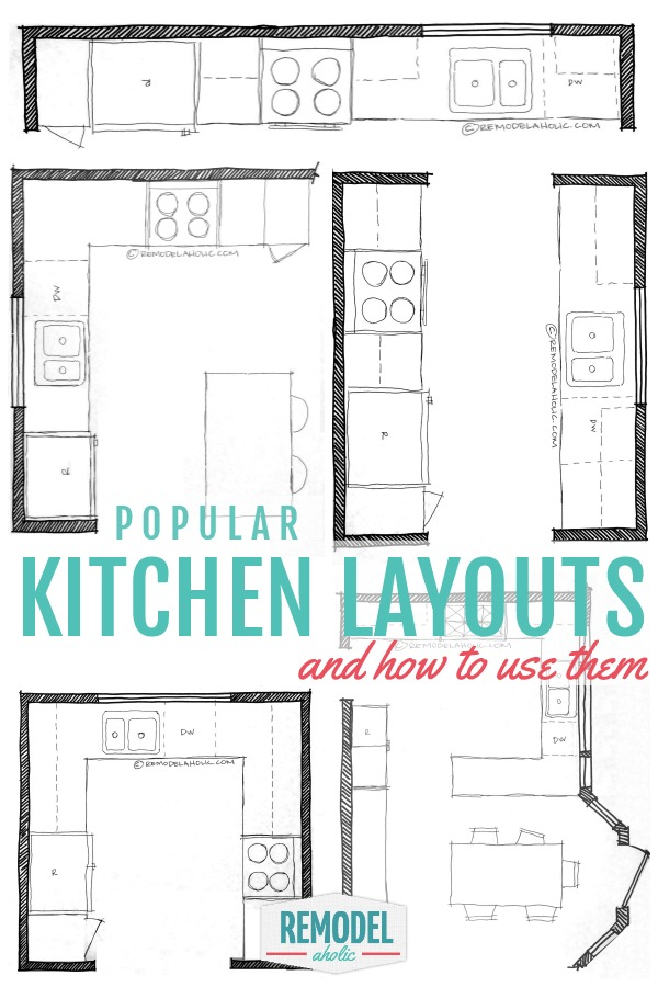 Remodelaholic popular kitchen layouts and how to use them for Galley kitchen floor plans