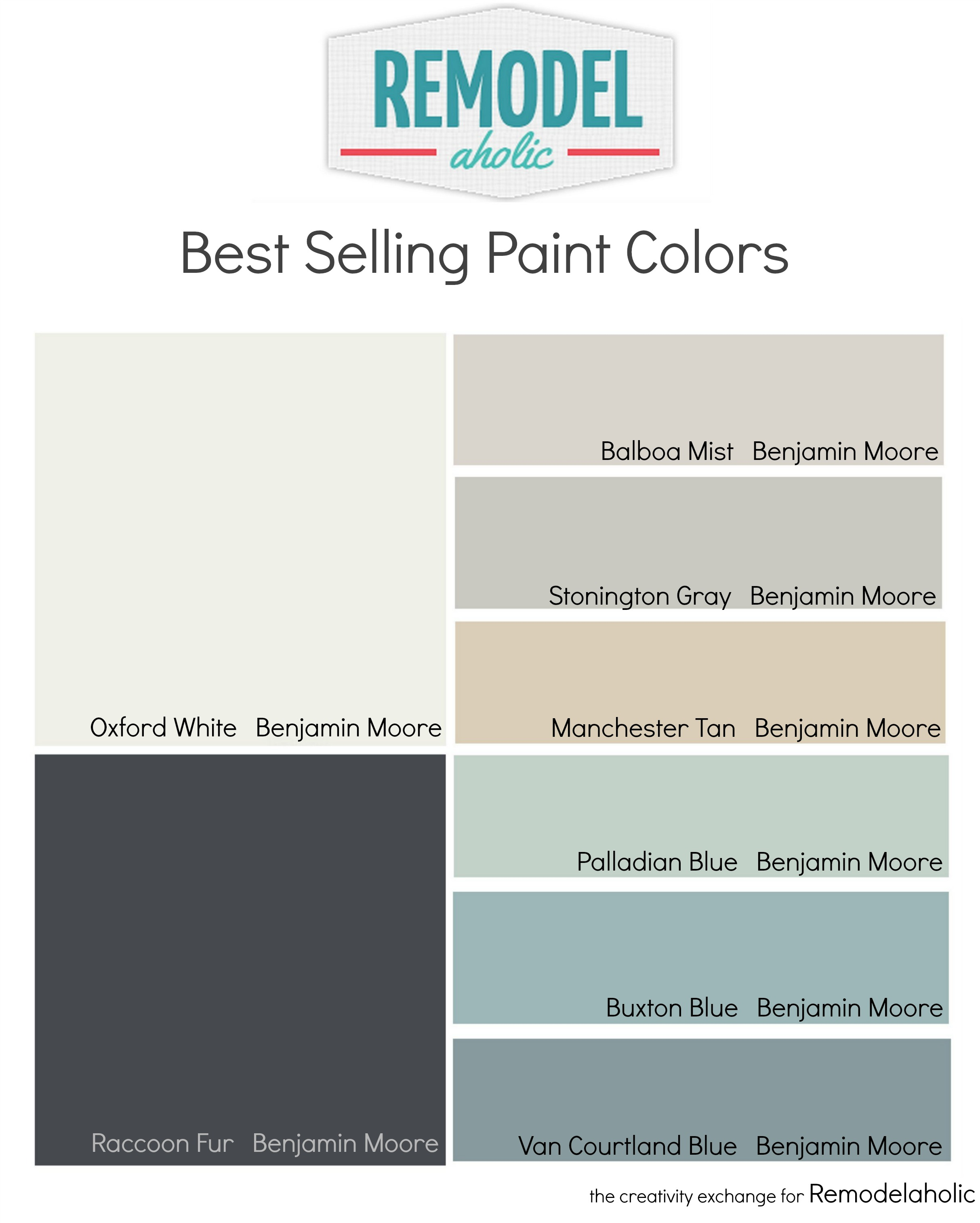 Most Popular and Best Selling Paint Colors. Remodelaholic.com # ...