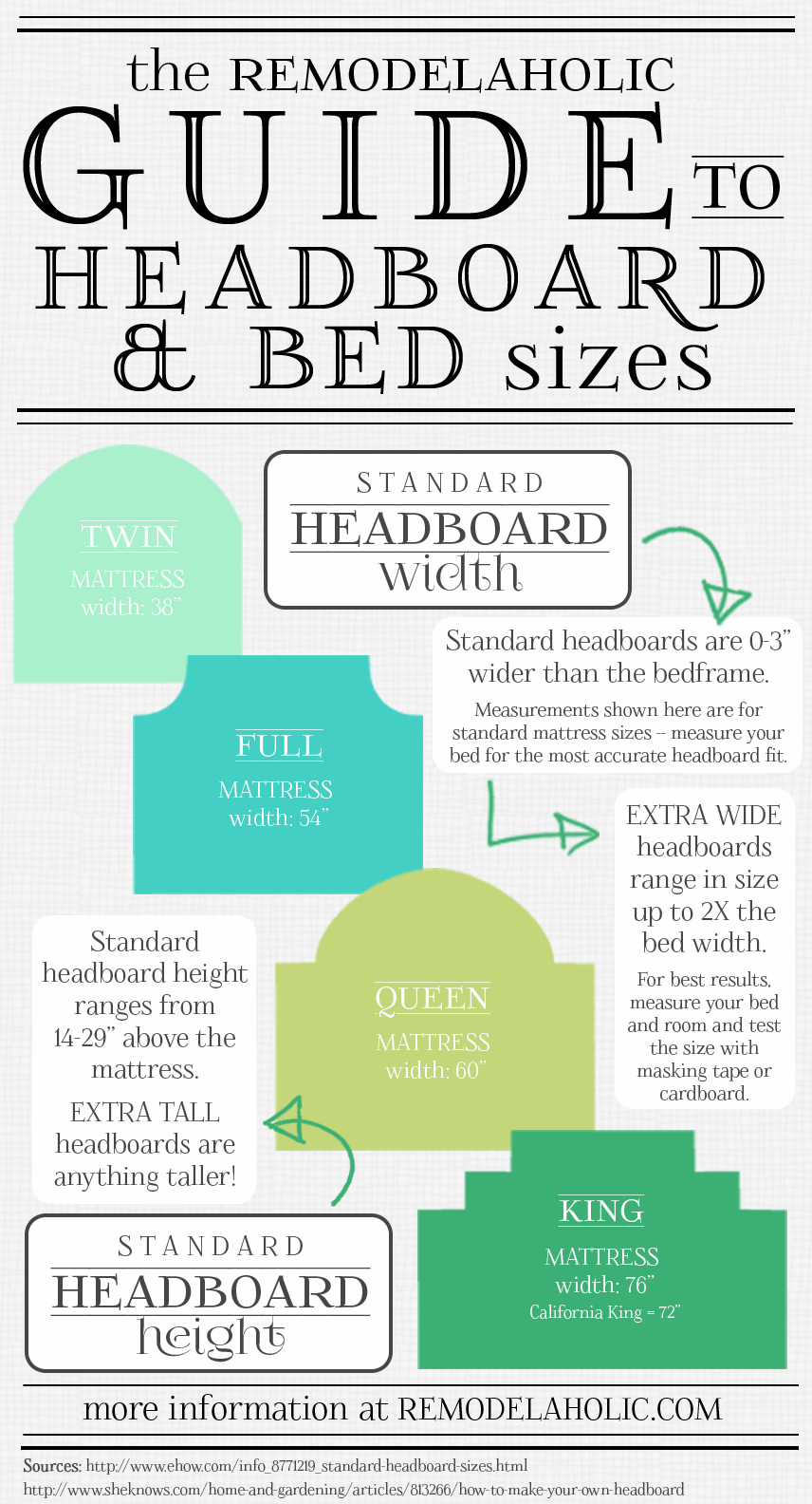 Your Guide to Headboard Sizes | infographic via Remodelaholic.com  #headboardweek #diy #