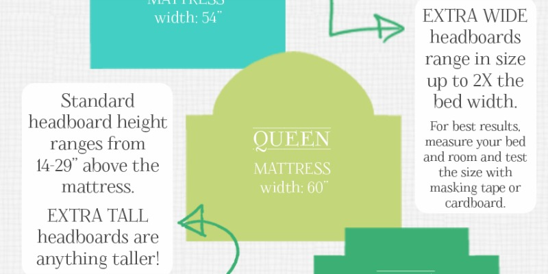 Remodelaholic Your Guide To Headboard Sizes
