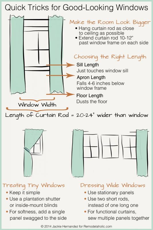 Quick Tricks for Good-Looking Windows | Jackie Hernandez for Remodelaholic.com #WeekofWindows