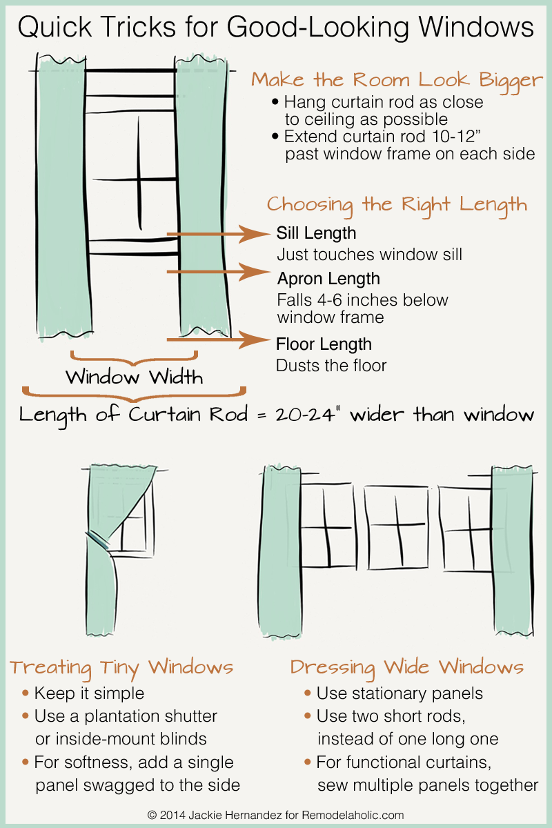 Remodelaholic universal tricks for good looking curtain panels - Choosing the right window size ...