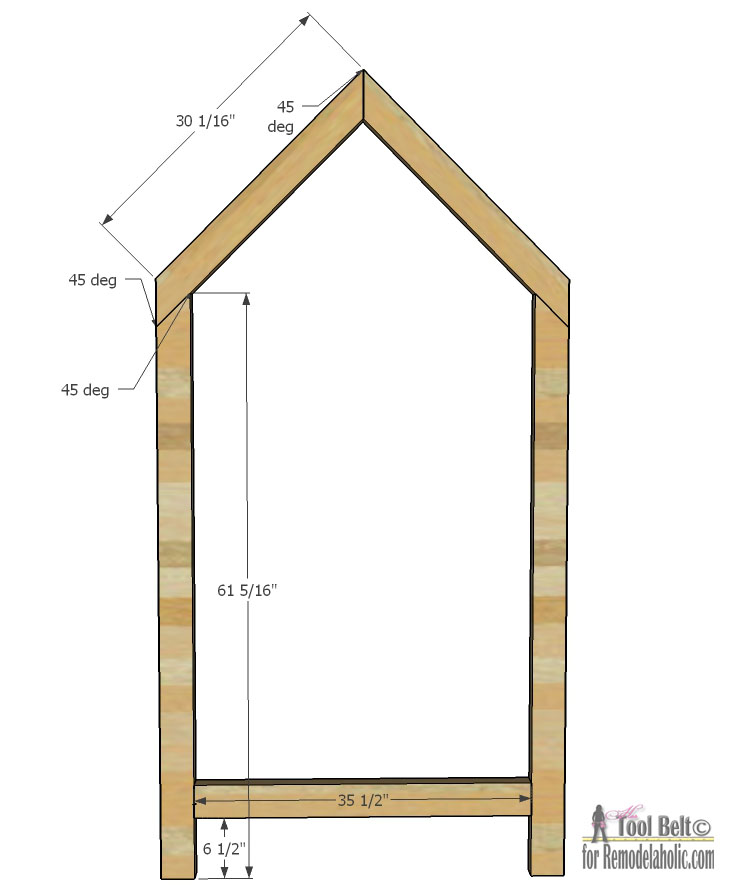 What Material To Use For Building A Bed Frame