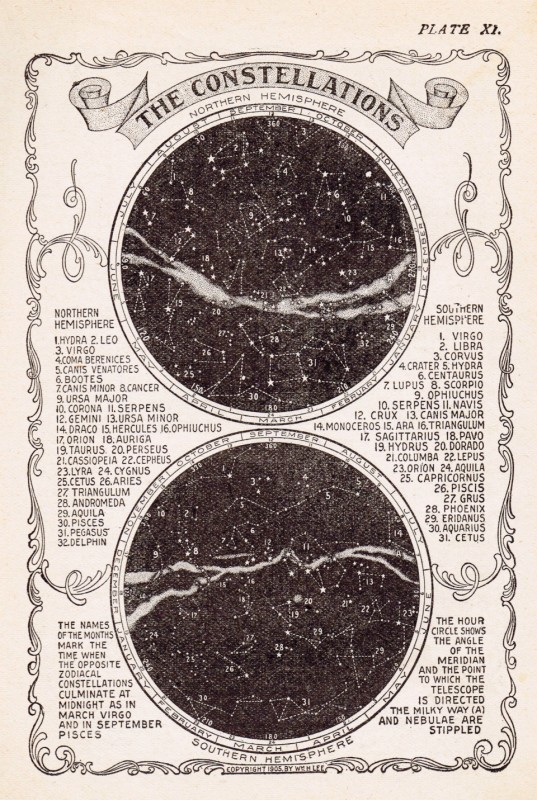 printable astronomy charts - photo #22