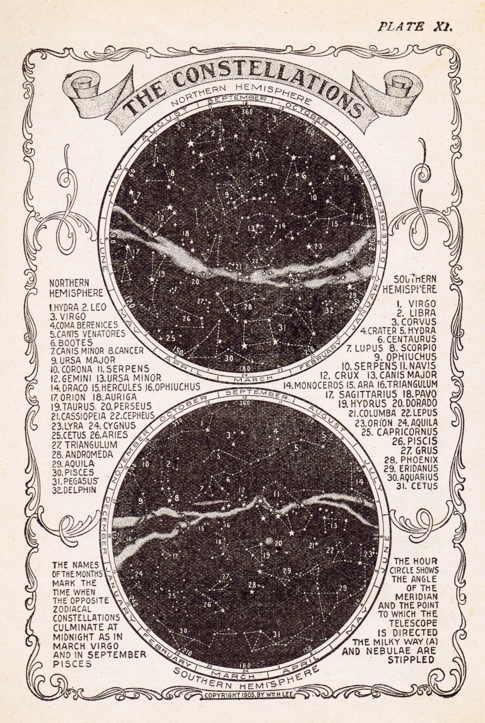 It is a picture of Candid Printable Star Chart