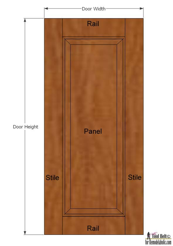 Remodelaholic Raised Panel Cabinet Doors