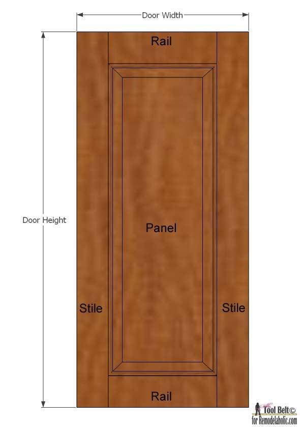 Raised Panel Cabinet Doors | Remodelaholic | Bloglovin'