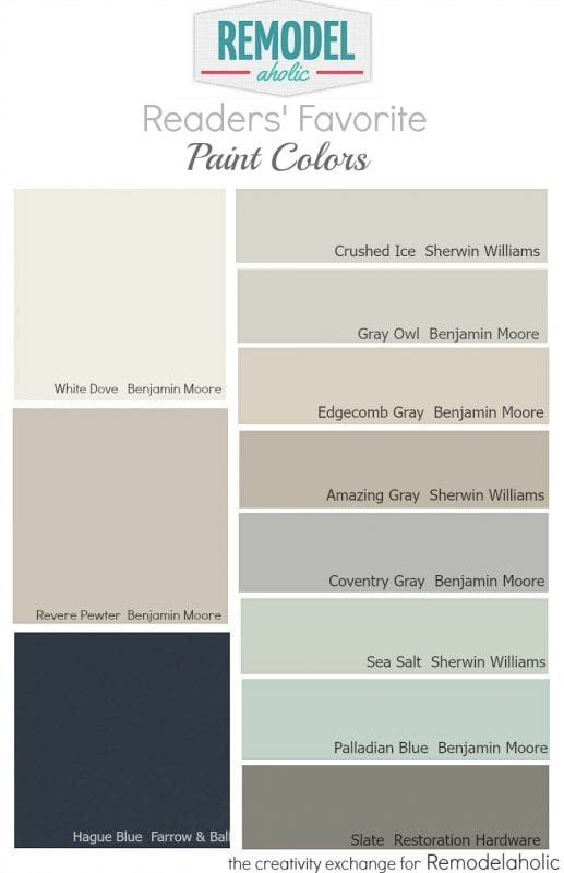 Results from the Remodelaholic readers' favorite paint color poll. Remodelaholic