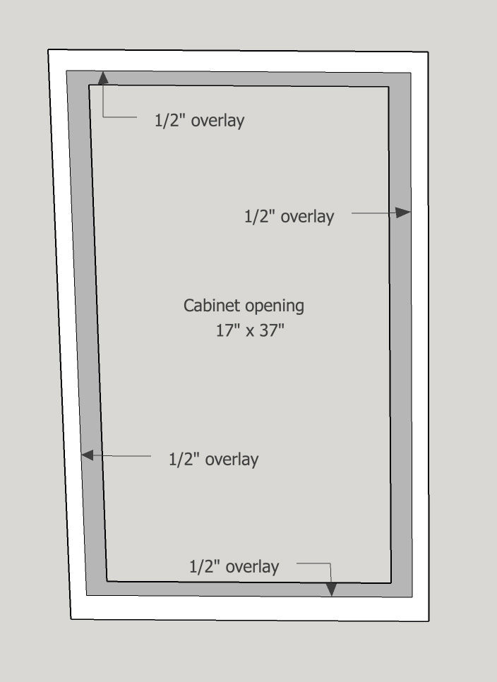 Determine Cabinet Opening