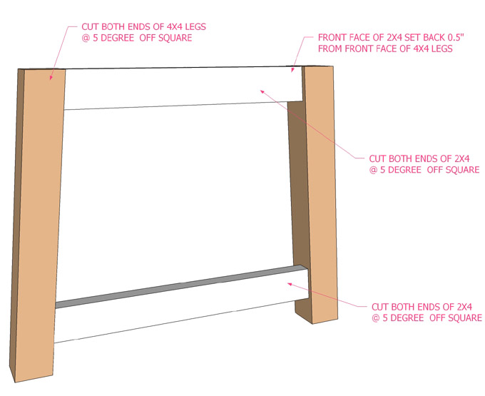 how to make table legs out of 4x4