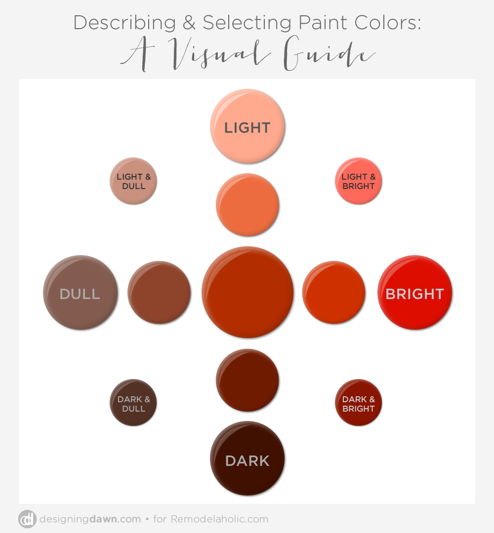 Remodelaholic A Visual Guide To Describing Selecting Paint Colors