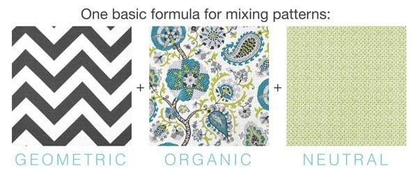 This formula is the easiest way to start mixing patterns.