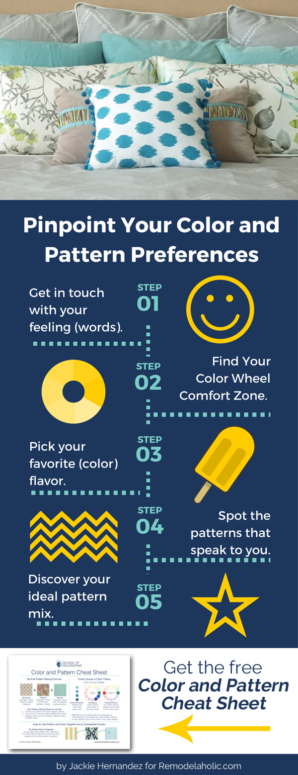 5 Questions to Pinpoint the Colors and Patterns You\'ll Love in Your ...