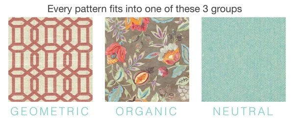 All fabric patterns can be classified into these three categories.