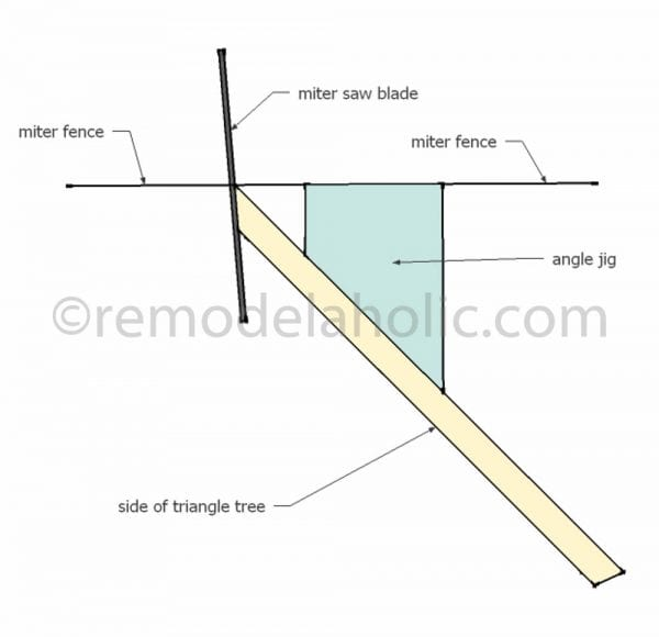 Triangle Christmas Tree Cutting Diagram with jig