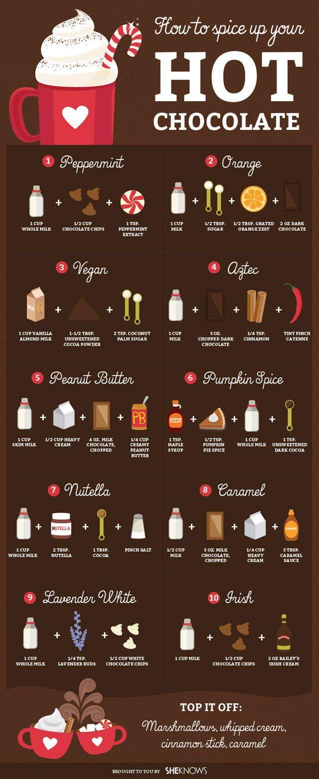 yummy hot chocolate combos