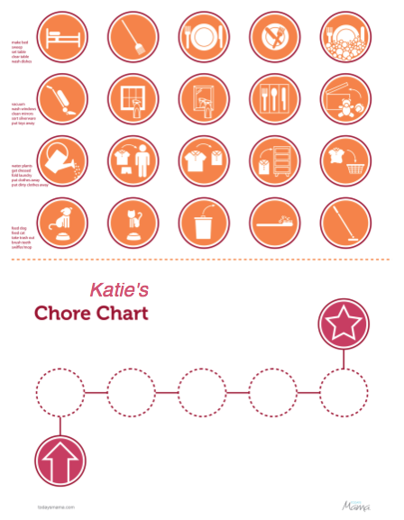 chore chart with pictures only, for younger kids or toddlers who are non-readers Today's Mama