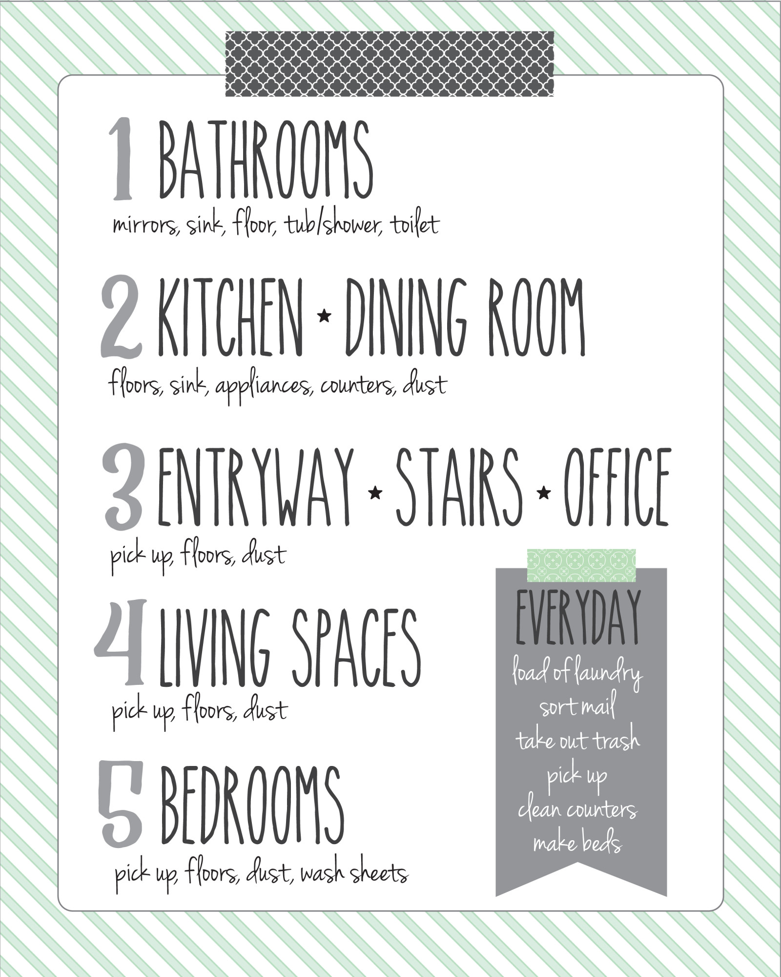 Remodelaholic 36 Free Printable Organizers For A