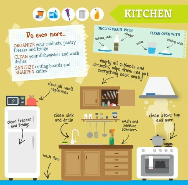 Kitchen Cleaning Tips: Top-to-Bottom Spring Cleaning Tips And Tricks