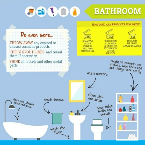 Remodelaholic top to bottom spring cleaning tips and tricks for Cleaning bathroom tips