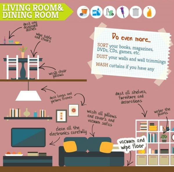 Spring Cleaning Tips remodelaholic | top-to-bottom spring cleaning tips and tricks