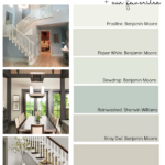 How To Choose Paint Colors That Go With Wood Floors And Wood Trim, From Remodelaholic