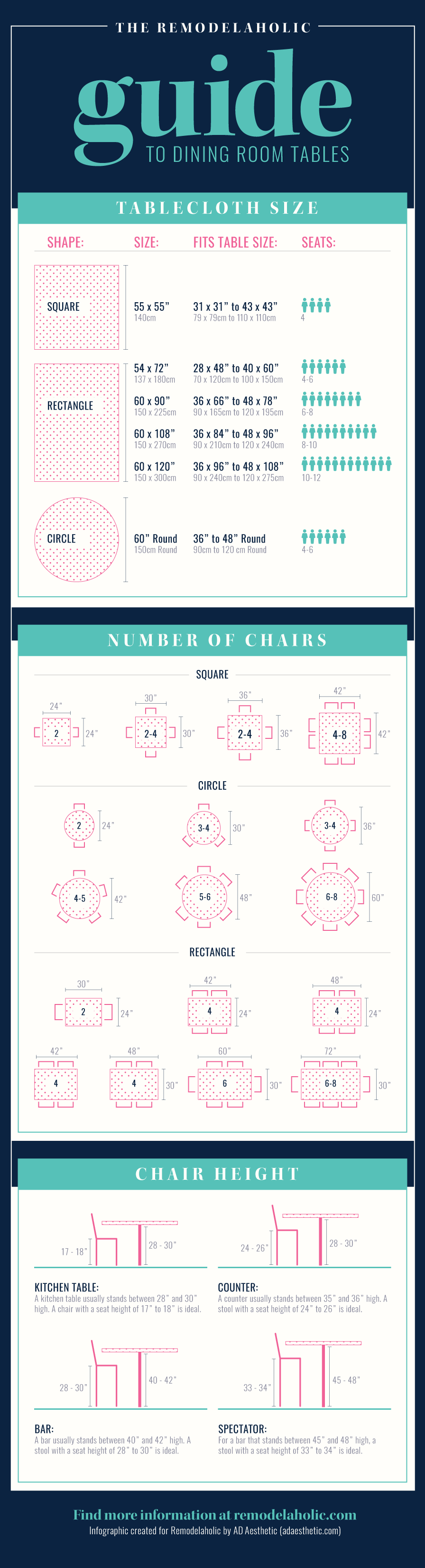 Remodelaholic The Guide To Dining Table Sizes