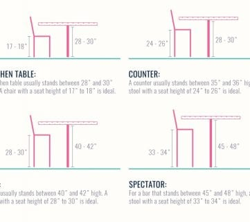 The Remodelaholic Guide To Dining Table Sizes: Seating, Tablecloth Size,  And Chair Height