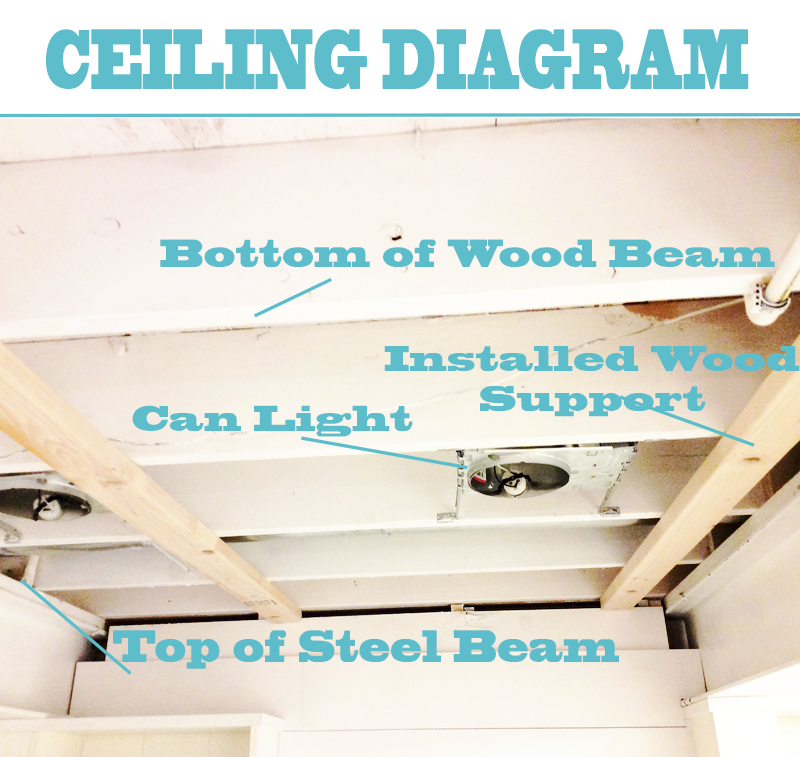 DiY Beadboard Ceiling Ceiling Diagram