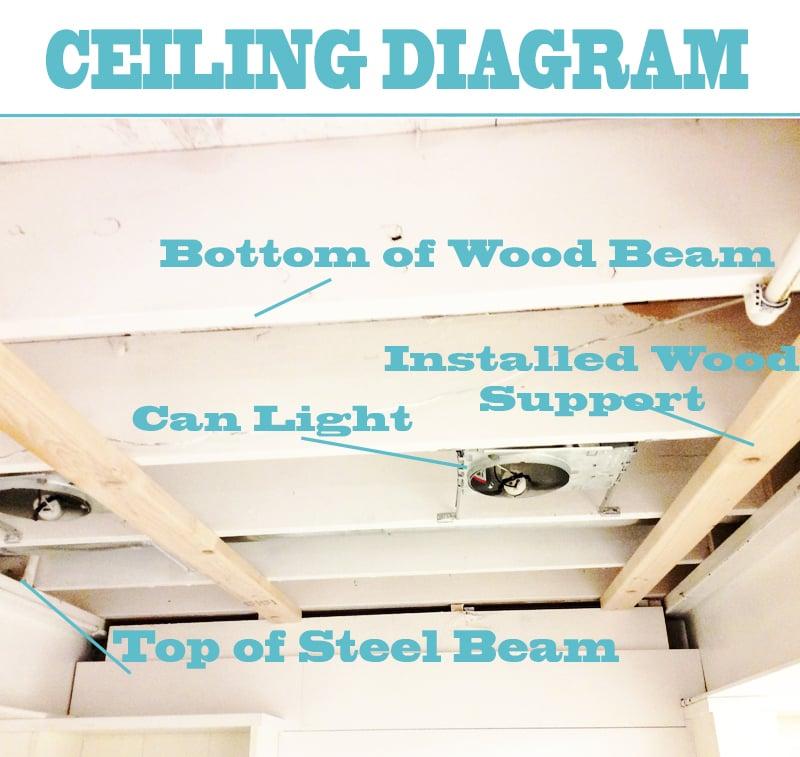 Albert Blog: DIY Beadboard Ceiling To Replace A Basement